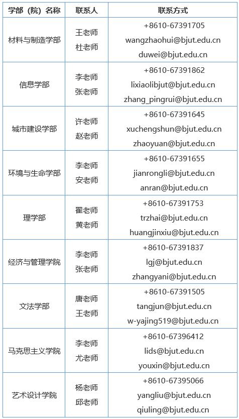 北京工业大学诚邀青年英才申报国家优秀青年科学基金项目(海外)
